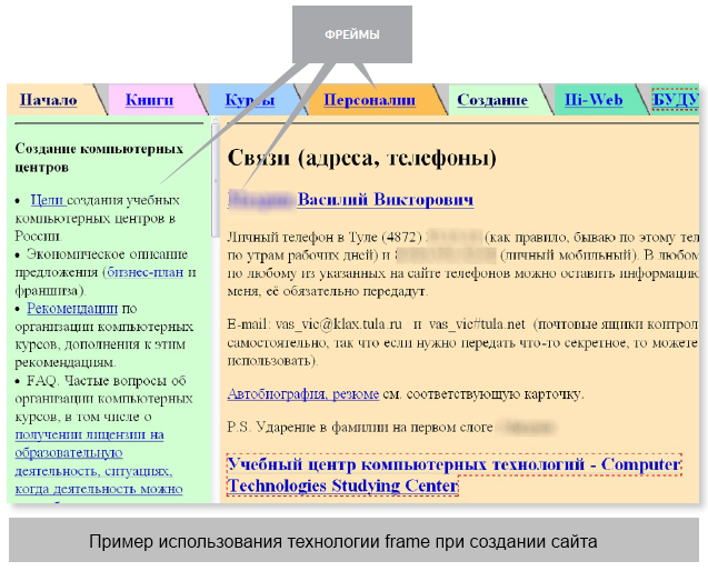 Как сделать сайт с фреймом